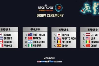Tirage de la phase finale Coupe du Monde 2018