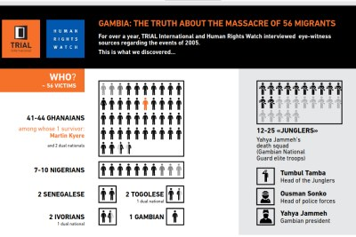 For over a year, TRIAL International and Human Rights Watch interviewed eyewitness sources regarding the events of 2005 in the Gambia. This is what we discovered...